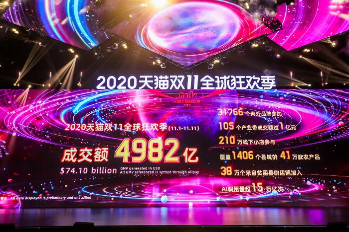 アリババグループ、天猫ダブルイレブンで過去最高流通総額達成 越境ECランキングで日本が5年連続1位に